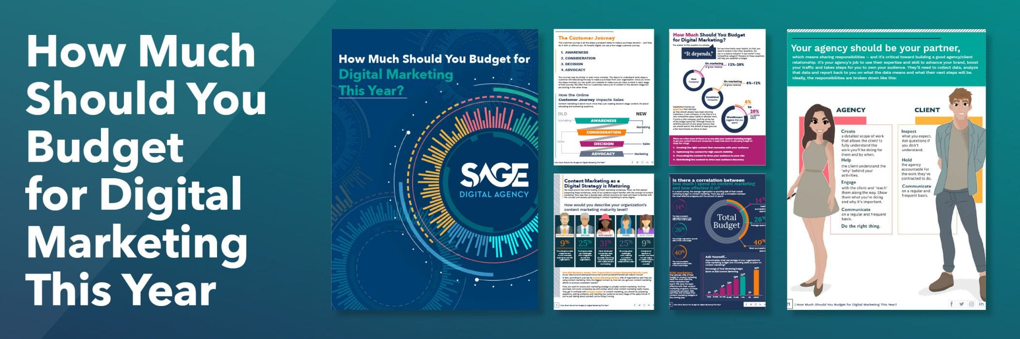 How Much Should You Budget for Digital Marketing This Year